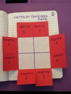 Transformations: Coordinate Plane Rotations Riddle Practice Worksheet ...