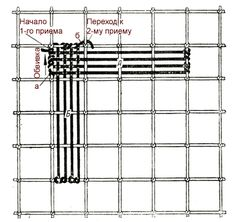 1-й прием заполнения полотняным швом сетки в форме рамки