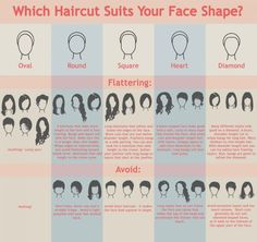 Find the Best Women's Hairstyle for Your Face Shape...no la rieguen...
