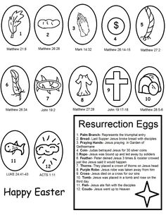 Paschal Candle (paper) Make a list of other symbols of