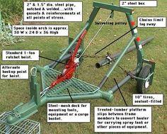 Log Skidder Plans Winch System