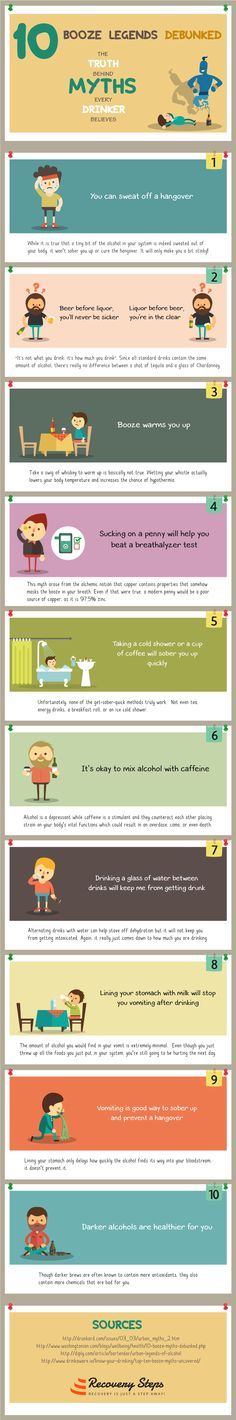 THE TRUTH BEHIND MYTHS EVERY DRINKER BELIEVED.  Alcohol abuse, which can easily lead to alcoholism, is a dangerous pattern of drinking that often results in disastrous consequences when it comes to one's health, interpersonal relationships, or ability to work. Get TREATMENT and get SOBER at recoverysteps.com CALL US: (844)-331-2770 Follow:https://www.pinterest.com/RecoverySteps/