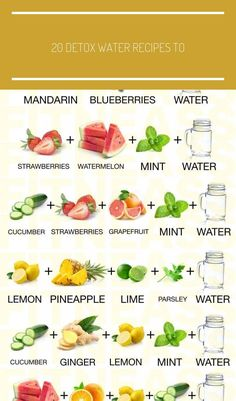 20 Detox Water Recipes To Lose Weight And Flush Out Toxins Mehr zum Abnehmen gibt es auf interessante-dinge.de to lose weight before and after Detox Kur, Jus Detox, Cleanse Detox, Healthy Smoothies, Healthy Drinks, Smoothie Recipes, Infused Water Recipes, Fruit Infused Water, Blueberry Water