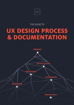 #ClippedOnIssuu from Guide to UX Design Process & Documentation [UX Pin]