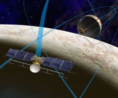 Inside The 'Europa Clipper' Mission That NASA Is Planning To Send Past Jupiter | Popular Science Jupiter's Moon Europa, Jupiter Moons, Nasa Missions, Our Solar System, Deep Space, Space Travel, Space Exploration, Colors