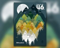 Conquering the 46ers - Wall Art Print - Mountain Print - Adirondacks NY - New York - 18x24 - Home Decor