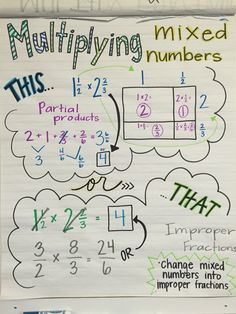 Multiplying Mixed Numbers Anchor Chart