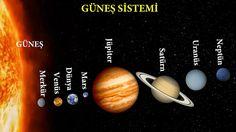 Güneş Sistemi Nedir? Gezegenler ve Uydular Hakkında Bilgiler, Gezegenler ve Uyduları Nelerdir? ~ Nedirkibu - Merak ettiğiniz güncel bilgi ve Haberler