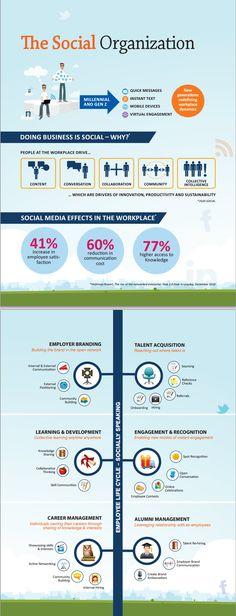 Efectos del Social Media en el trabajo #infografia #infographic #socialmedia