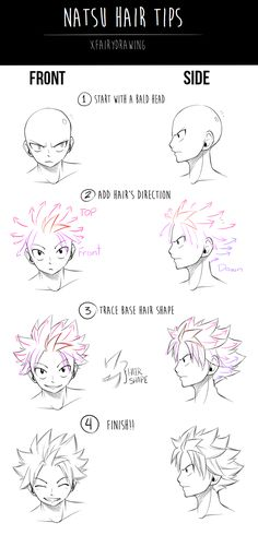 How to draw Natsu Dragneel and his crazy spiked hair that goes in different directions