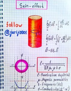Learn Physics, Basic Physics, Physics Formulas, Physics Notes, Physics And Mathematics, Electrical Engineering Books, Engineering Science, Electronic Engineering, Physical Science
