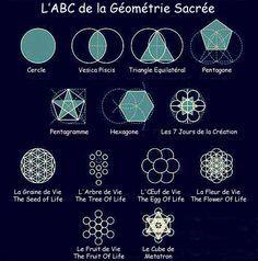 La Géométrie Sacrée est une source d'information appartenant à l'humanité que…