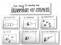 There are six easy ways to make our three-dimensional drawings and give the illusion of depth and space; through these six tips we could see through the history of art and discover how artists have developed increasingly more sophisticated systems to deceive the viewer's eyes and show non-existent spaces.