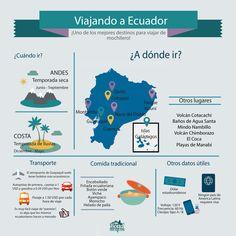infografia-ecuador