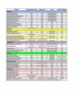 Rodan+Fields - pregnancy, nursing, age, scars and gluten allergy product guide