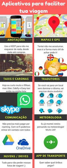 Lista com diversos aplicativos (Android e IOS) essenciais para usar em tua próxima viagem!