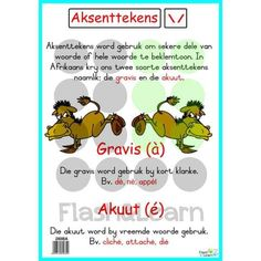 Besitlike Voornaamwoorde Colourful high quality posters making learning more fun! Also great for enhancing the learning environment. Available in Afrikaans only English Grammar, Teaching English, Afrikaans Language, School Worksheets, Writing Words, Classroom Posters, Teacher Quotes, Grade 3, Fun Learning
