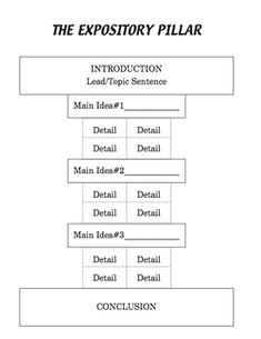 Writing a systematic literature review diagram (creative writing major ucla)