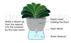 eva solo flowerpot - Google zoeken