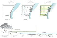 SCAPE: Weifang Campus Masterplan 潍坊科技大学规划建设方案
