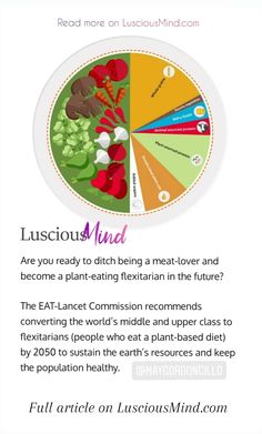 Full story on www.LusciousMind.com #flexitarian #diet #eatlancet #lusciousmind #planetaryhealthdiet #sustainabledevelopment #health #conservation Meat Love, No Dairy Recipes, Health Diet, Conservation, Read More, Plant Based, Love You, Mindfulness, Te Amo