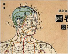 [Tome] | Using Acupressure To Restore Your Level Of Consciousness - TIMEWHEEL