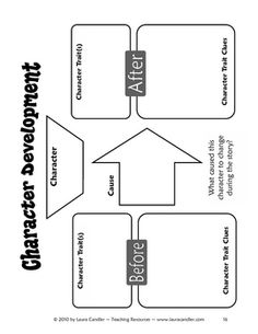 Analyzing Character Traits pack from Laura Candler ~ This 21-page packet includes a variety of strategies and printables for teaching students how to analyze character traits. You'll find a lesson on how authors reveal character traits, two character trait lists, a variety of graphic organizers, several cooperative learning activities, and a list of suggested character trait books. In addition, all of the character maps are provided in landscape format for an interactive whiteboard. $4.00