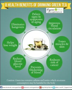 Health benefits of Green Tea | Organic Facts: Health benefits of green tea include prevention and treatment of cancer, heart problems, cardiovascular diseases, high cholesterol levels, rheumatoid arthritis, infection, tooth decay, and many others. Green tea contains an antioxidant called epigallocatechin-3 gallate (EGCG) which is also helpful in treating a variety of diseases.