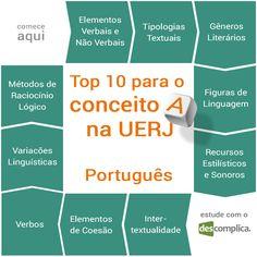 Clique na imagem para ver todos os vídeos de Português e tirar A na UERJ!