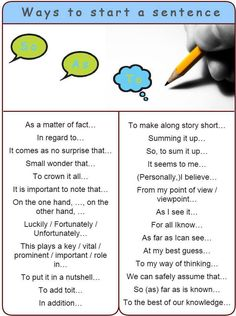 Forum   ________ English Grammar   Fluent LandWays to Start a Sentence   Fluent Land