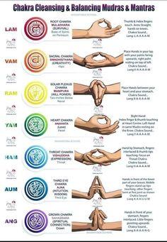 Chakra Heilung, Chakra Stones, Chakra Mantra, Chakra Tattoo, Les Chakras, Yoga For Chakras, Body Chakras, Kundalini Yoga, Chakra Affirmations