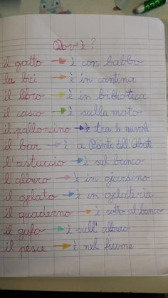 Italian Language, Problem Solving, Elementary Schools, Grammar, Bullet Journal, Learning, Poster, Alphabet, Learning Italian