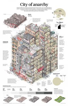 City of Anarchy: Kowloon Walled City, a high-rise squatter camp in Hong Kong home to 50K residents by the 1980s, It was demolished 20 years ago.