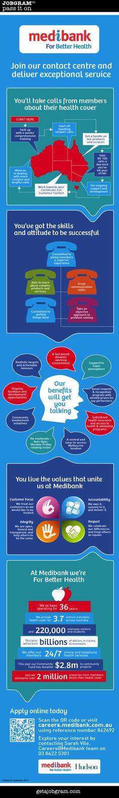 Medibank Contact Centre Health Insurance Humor