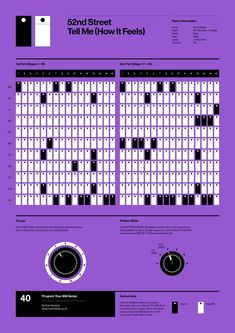 Shop of the poster series by Rob Ricketts Paul Hardcastle, Afrika Bambaataa, Drums Sheet, Drum Patterns, Drums Beats, Dj Gear, Ll Cool J, Be Good To Me, Drum Machine