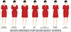Everything you could ever want to know about Women's fashion. Including, Find the right dress shape for your body type.