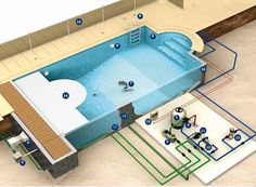 Swimming Pool Plan, Swimming Pool Construction, Swimming Pool Filters, Swimming Pools Backyard, Swimming Pool Designs, Indoor Pools, Swimming Pool Architecture, Kleiner Pool Design, Small Pool Design