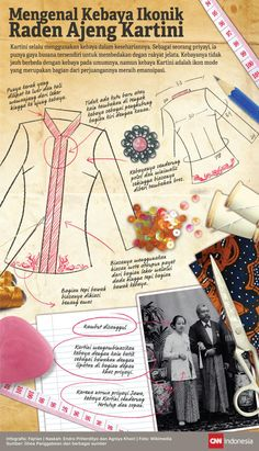 Kebaya Kartini, Ikon Mode Emansipasi