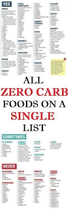 All zero carb foods on a single list