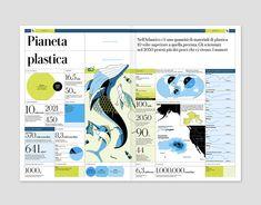 Icon Design, Web Design, Magazin Design, Fishing World, Behance, Cool Books, Sound Design, Data Visualization, Graphic Design Illustration