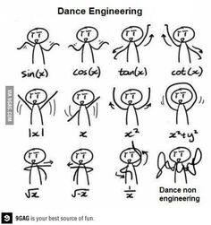 Functions  mon also 28 More Engineering Cartoons On as well Clip Art furthermore Metallurgy in addition Quotes  puter Science And Art. on civil engineering quotes funny