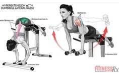 Hyperextension with lateral raise