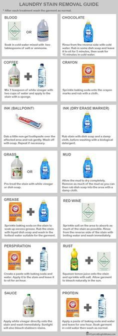 And use corn starch or baking soda to get grease stains off your clothes. (Also, this chart is super nifty for all stains!)   23 Impossibly Brilliant Clothing Hacks And Tips You Must Try