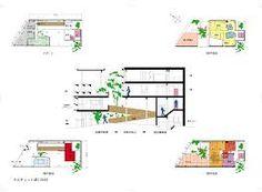 クルチェット邸(ル・コルビュジエ)は、不整形敷地に建つ地上4階建ての医院併用住宅であり、台形の平面をもつ医院と矩形の平面をもつ住居は、中庭のスロープによって繋がれている。