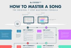Learn how to master your songs using my simple 7 step mastering formula. Make your masters sound loud, fat, and full, just like your favorite commercial tracks. Download my How to Master a Song Infographic that breaks down all the steps – it's free!
