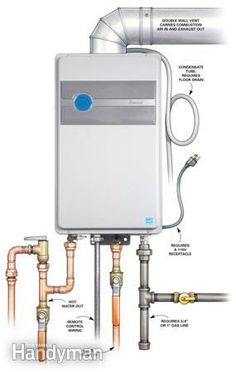 Tankless gas water heater piping diagram application wiring diagram 5328 best best tankless water heaters images on pinterest water rh pinterest com gas water heater piping diagram tankless hot water heater plumbing diagram ccuart Images