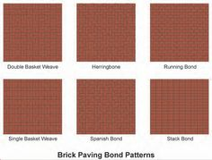 victorian brick patio pattern - Google Search