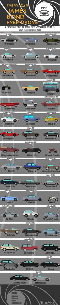 Every Car James Bond Ever Drove #Infographic #Cars #Transportation