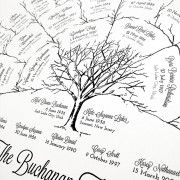 """This Custom Family Tree Fan Chart is a beautiful and timeless way to display your family history in your home. It makes theperfect gift for """"hard to shop for"""" family and loved ones! …"""