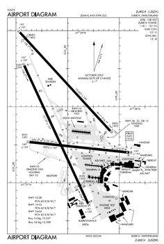 ZRH runway diagram